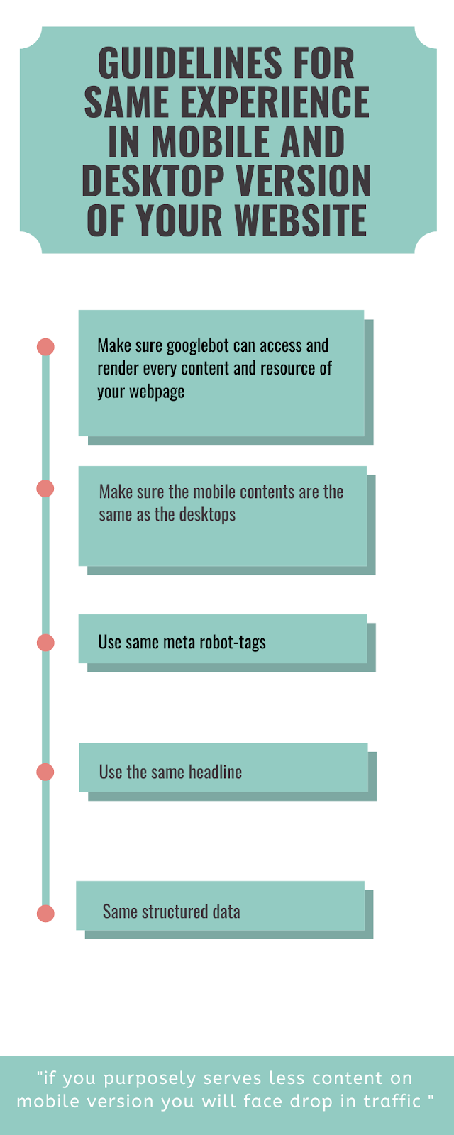 guidelines for same experience of a website in mobile and desktop