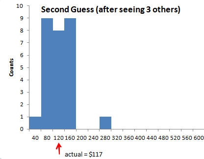 Histogram-second-guessses.png