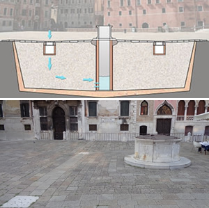 Sistema de filtración de agua de Venecia