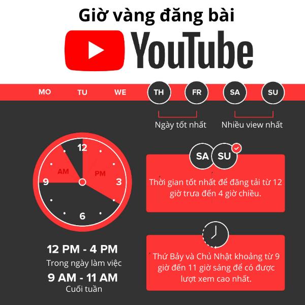 Giờ vàng đăng video lên Youtube