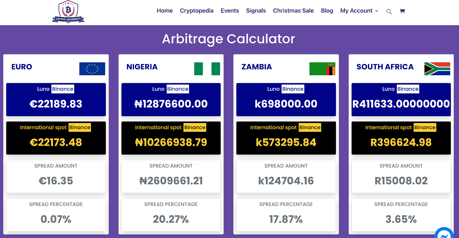 Cryptocurrency arbitrage calculators boxing betting odds mayweather