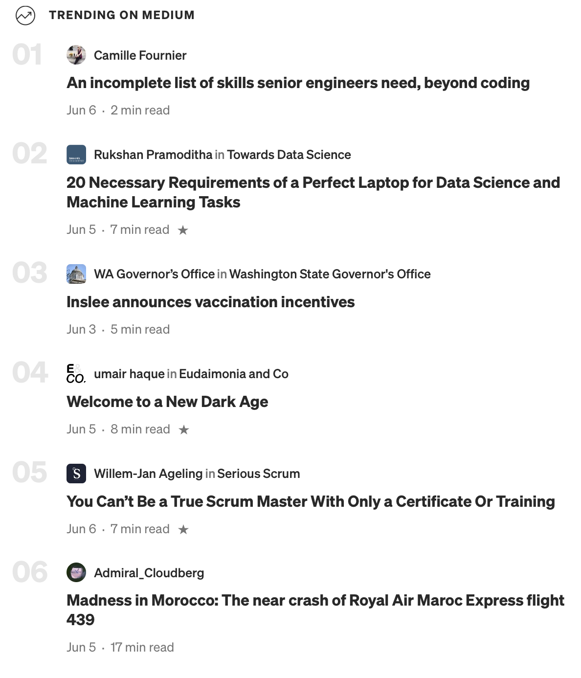 List of articles trending on medium, with author name, title, date, and estimated reading time displayed