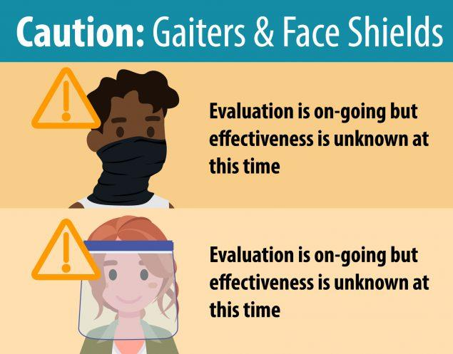 Caution: Gaiters - have not been evaluated and their effectiveness is unknown. Face shields - we do not know how much protection a face shield may provide