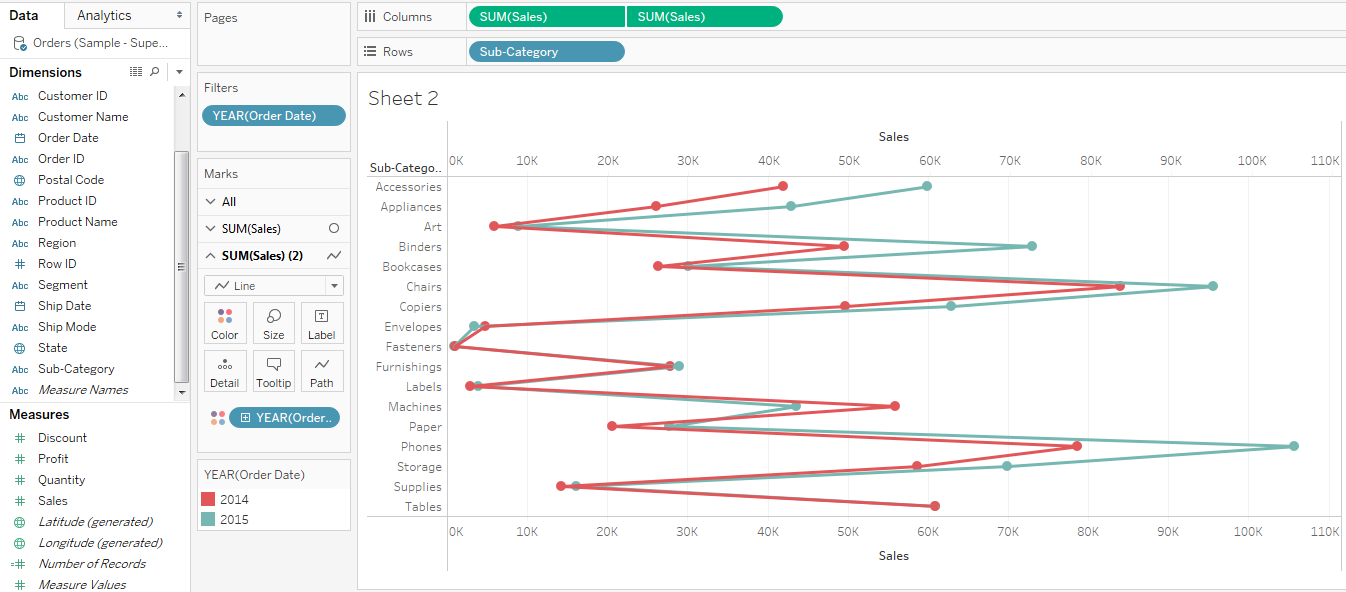 Dumbbell Chart in Tableau 31