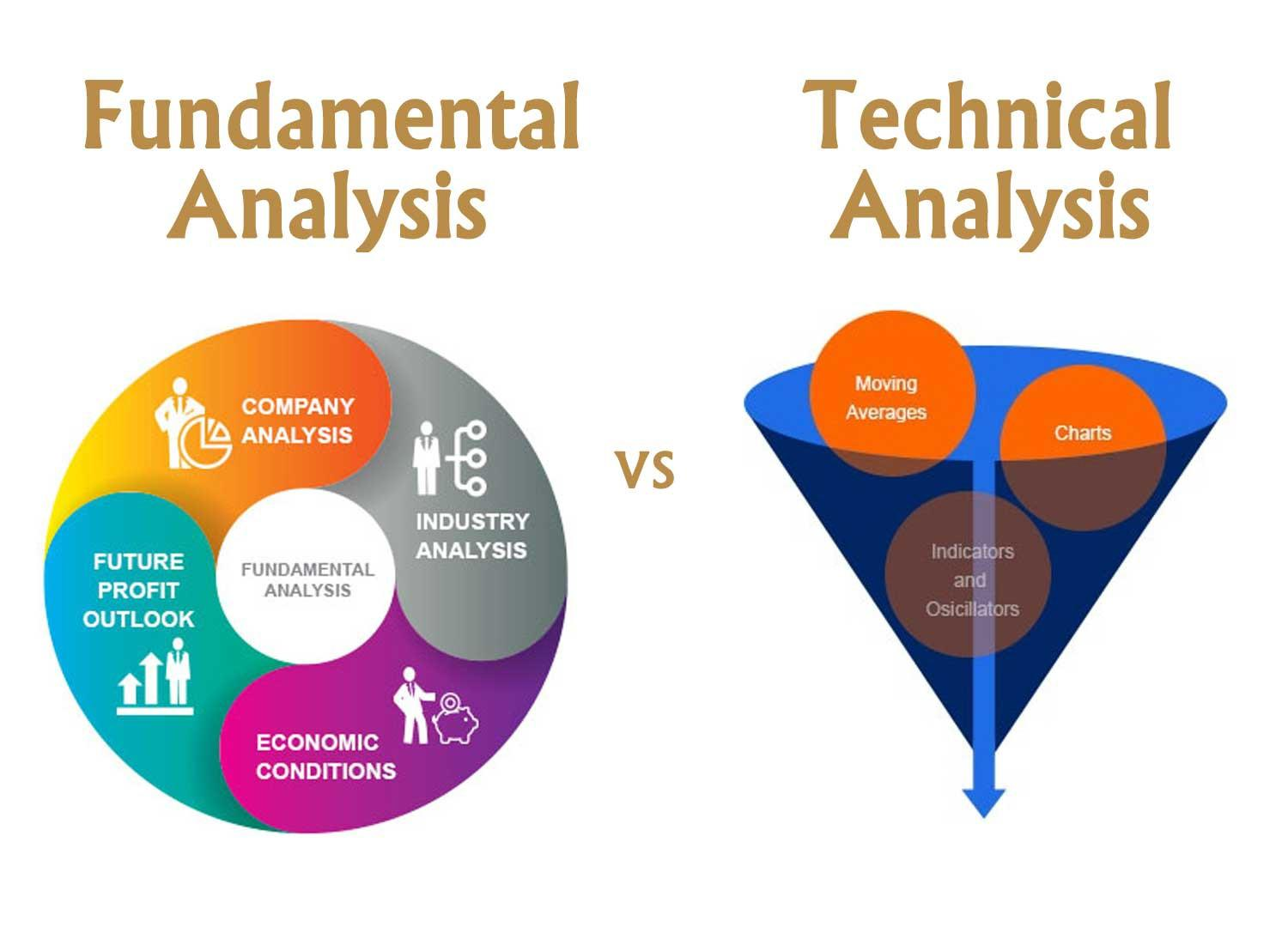 fundamental analysis vs technical analysis infographic