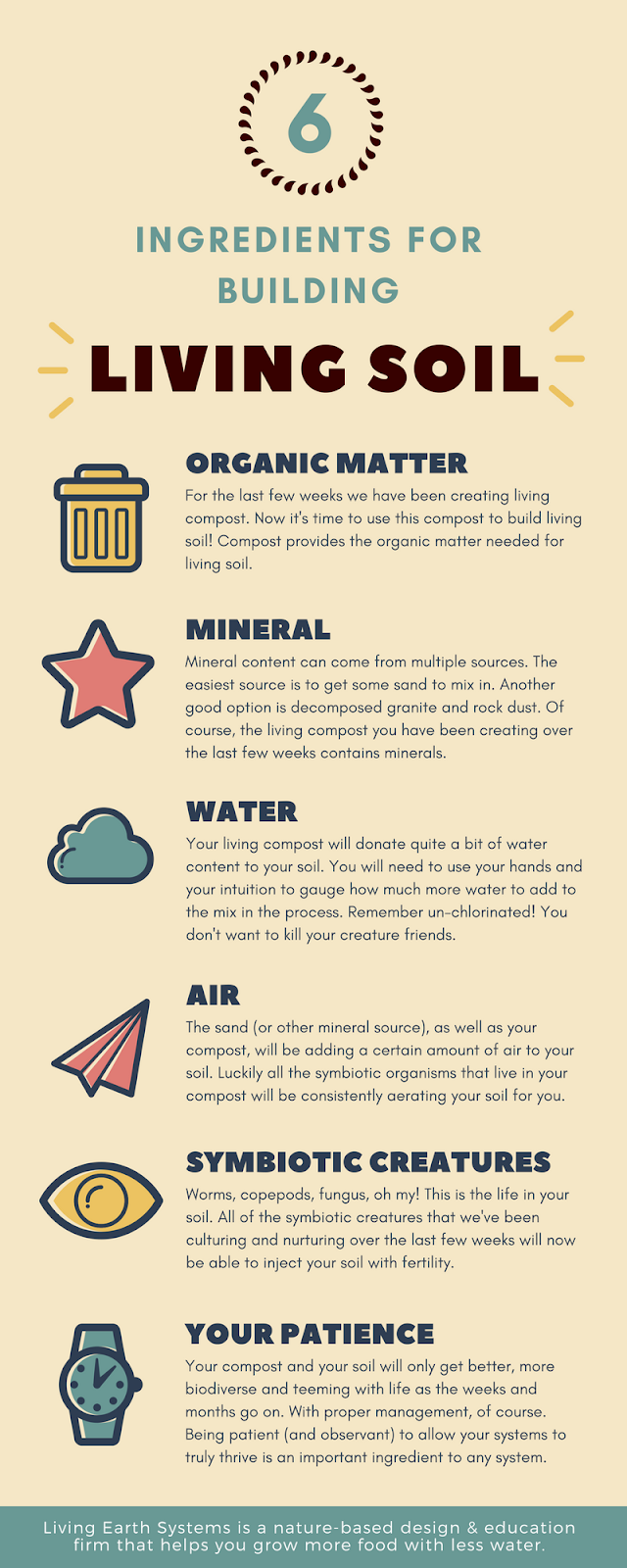The 6 Ingredients for Building Living Soil ... from How to Get Started with Building Soil for Your Garden: Our step-by-step formula for building rich fertile topsoil for yourself! - Living Earth Systems