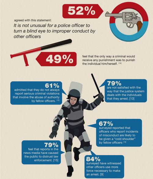 police-stats.jpg