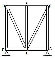 Analysis of Structures - Trusses, Method of Joints and Sections - A