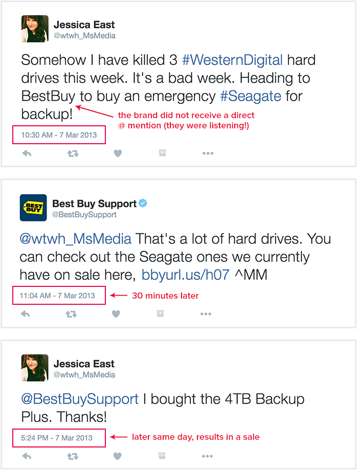 example from BestBuy's Twitter of social media customer support, one of the 4 types of customer service