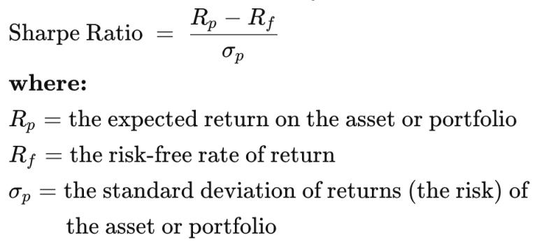 Sharpe Ratio Calculation
