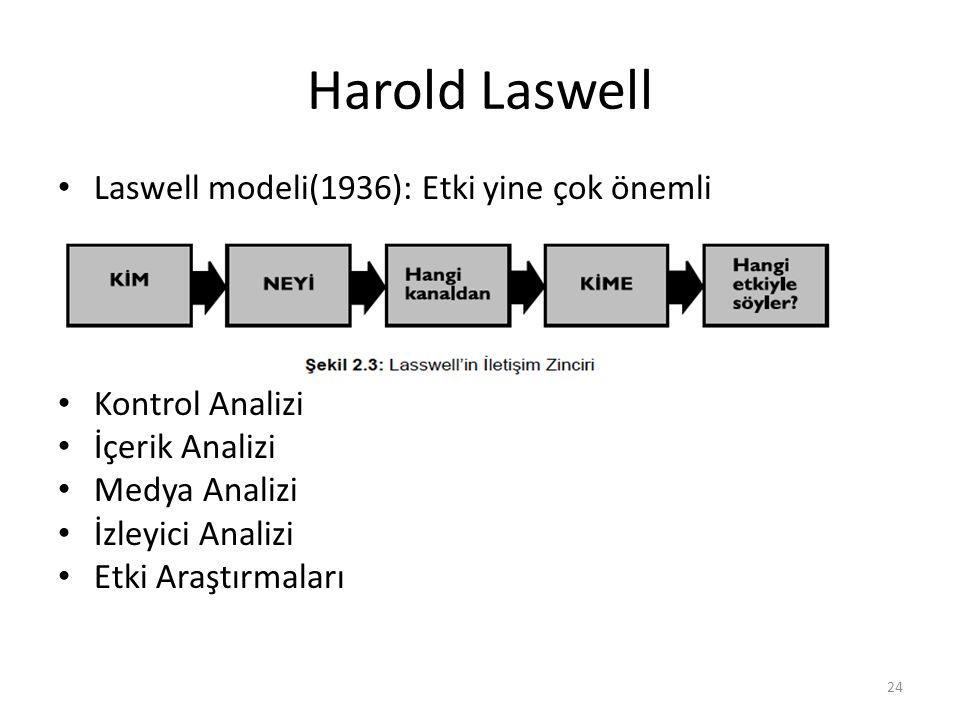 lasswell iletişim modeli ile ilgili görsel sonucu