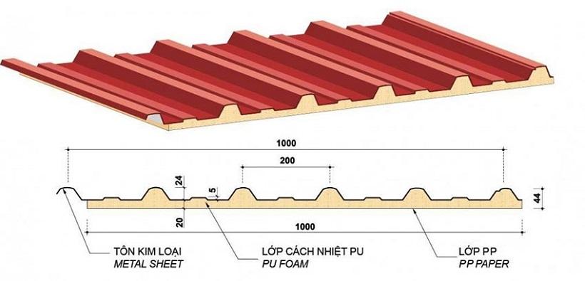 Tôn lợp mái với cấu tạo 3 lớp chắc chắn là lựa chọn tối ưu giúp bảo vệ công trình trước thời tiết khắc nghiệt