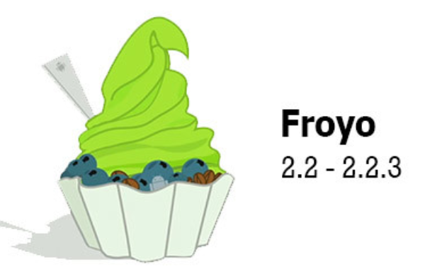 Android v2.2 - Froyo