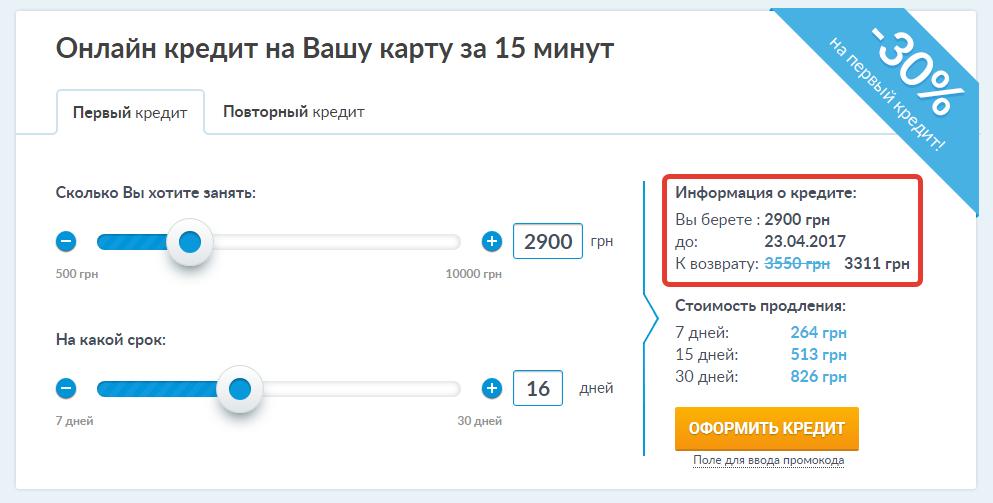 Кредитный калькулятор на сайте Credit365.ua