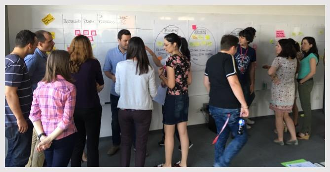 Introduction to Scrum Training Class