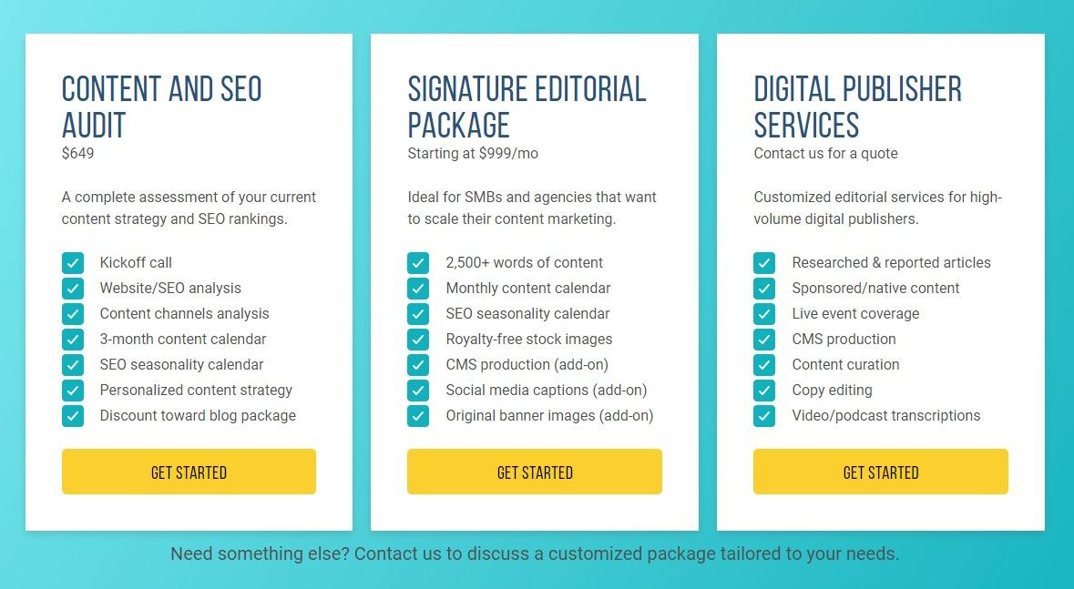 content marketing pricing