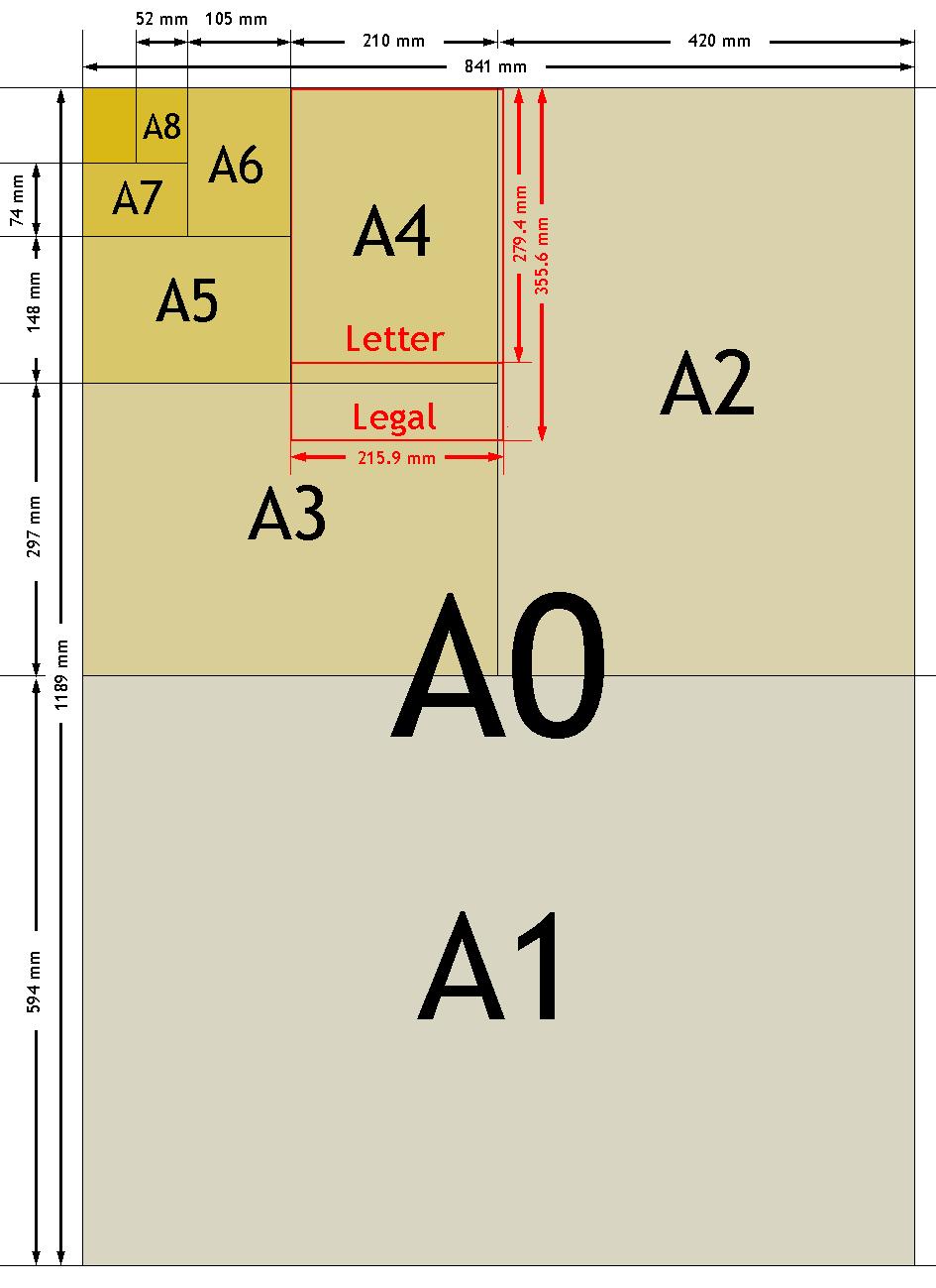 Výsledek obrázku pro a3 paper