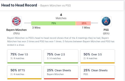 Head to Head Record - FC Bayern vs PSG