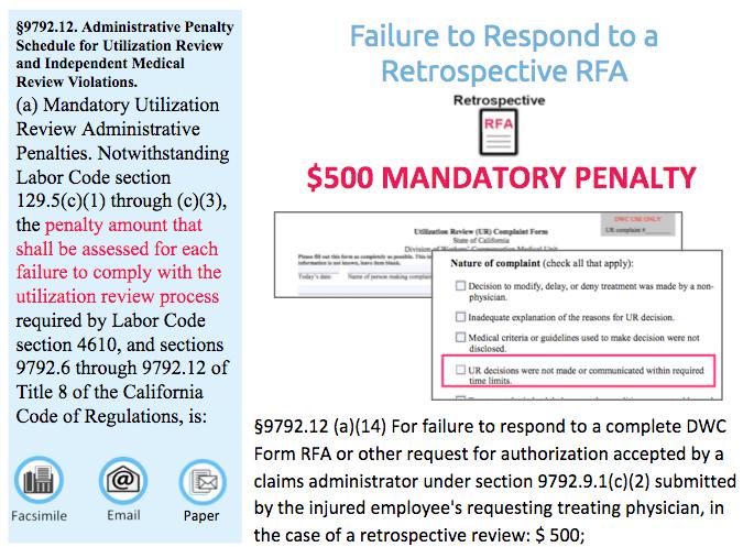 retrospective penalty.png