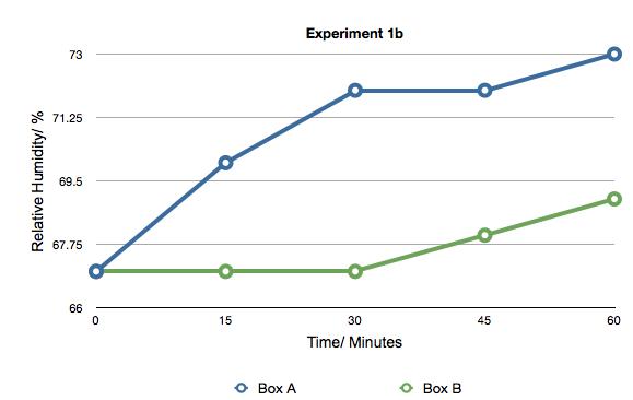 Experiment 1b.png