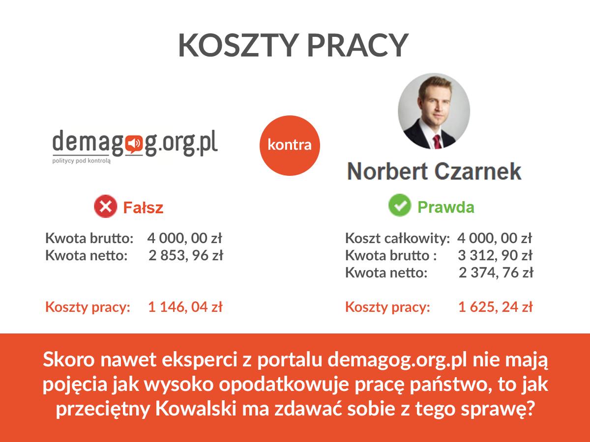 norbert czarnek1.png
