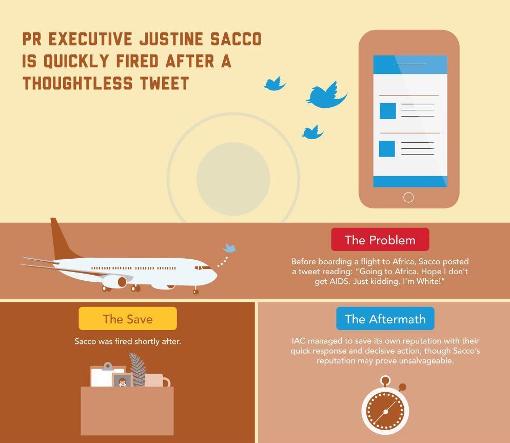 Sacco Tweet.JPG