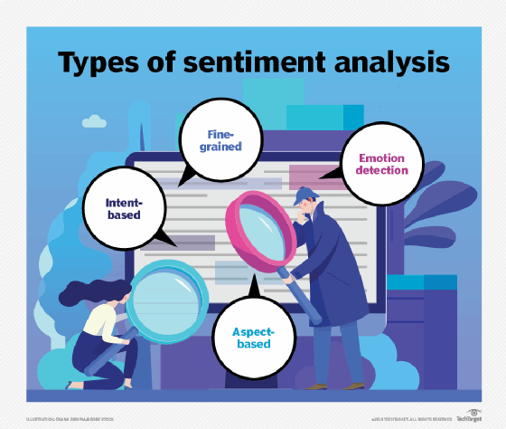 Types of sentiment analysis
