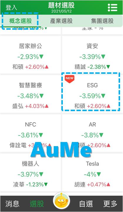 ESG概念股2021,ESG概念股有哪些,ESG概念股 股票,ESG概念股龍頭企業,ESG概念股推薦,ESG是什麼,ESG永續,ESG投資