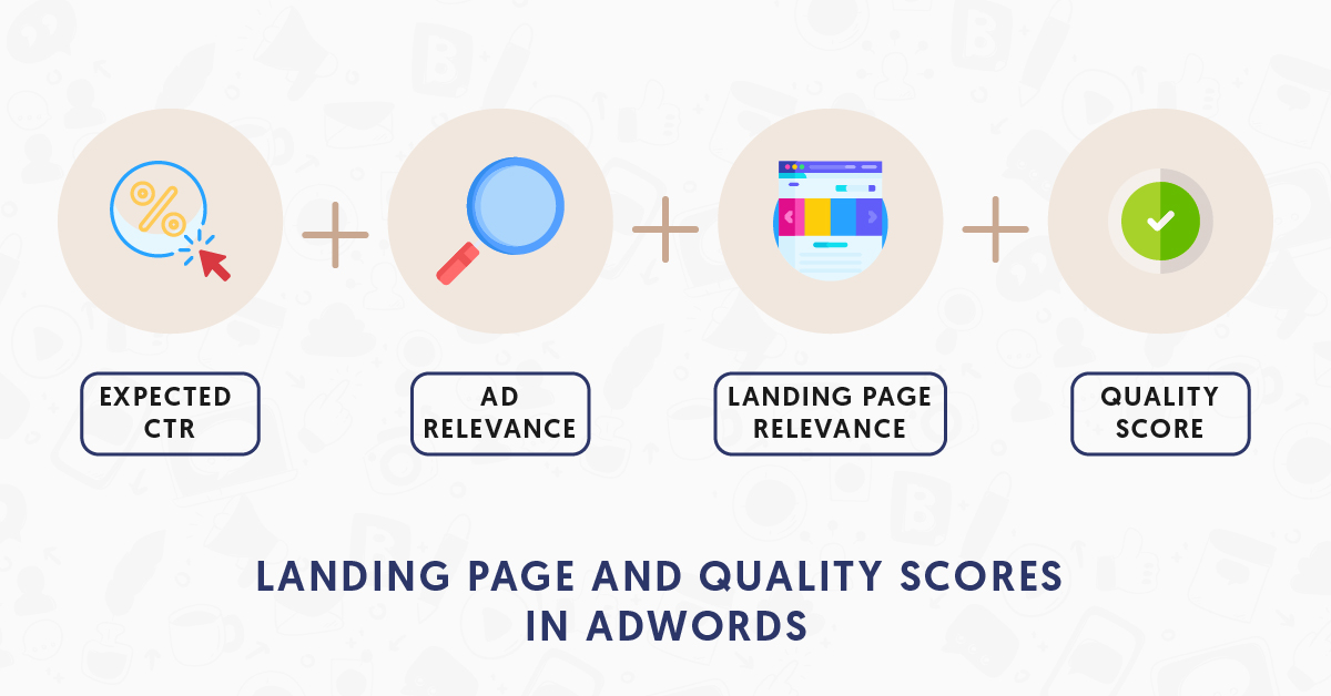 Myths About Landing Page And Quality Scores in AdWords