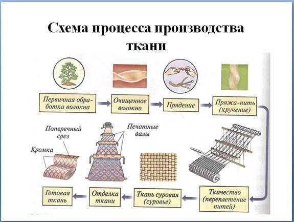 http://rusalka-7.ucoz.ru/_si/0/30855505.jpg