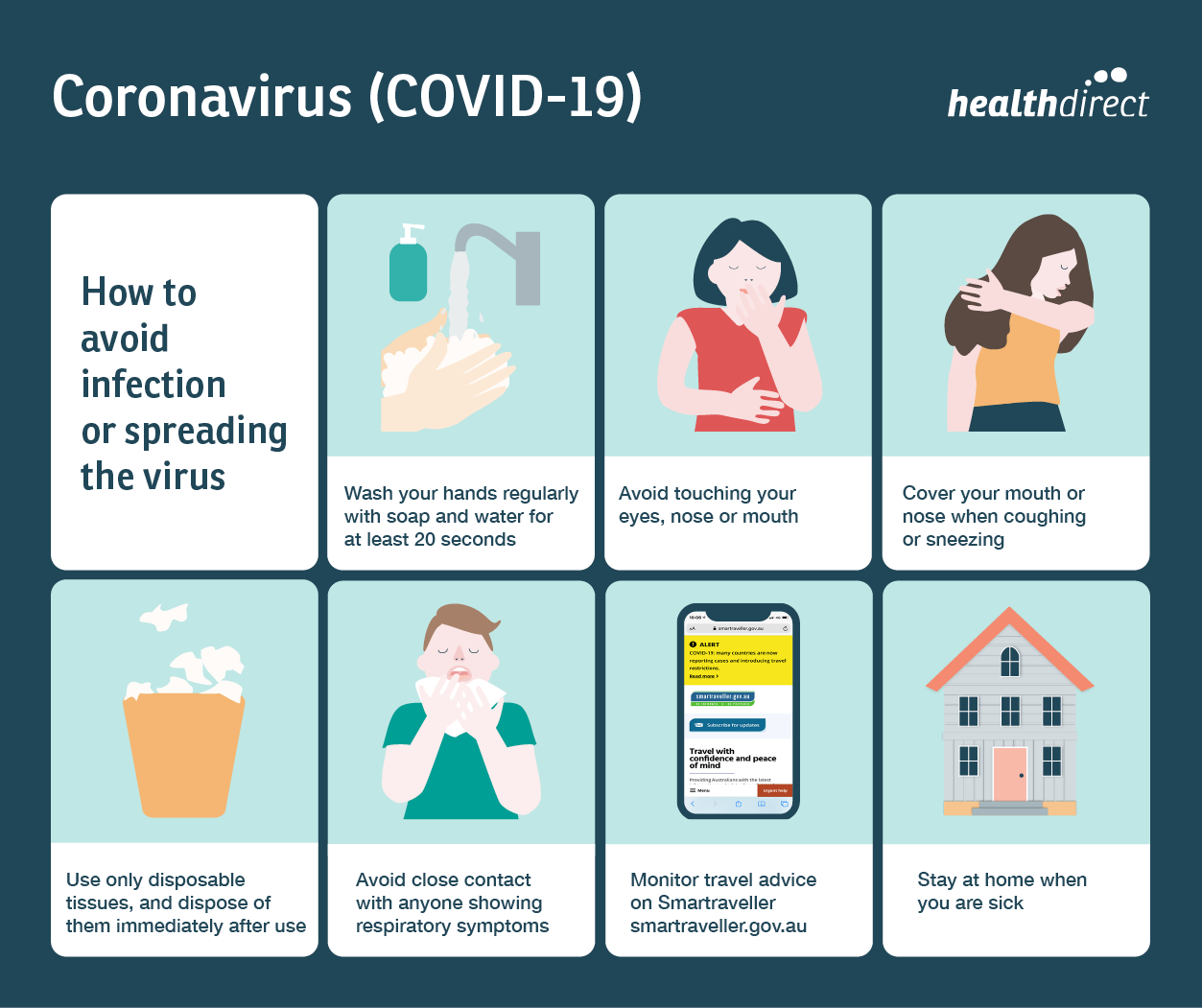 How to avoid infection or spreading COVID-19