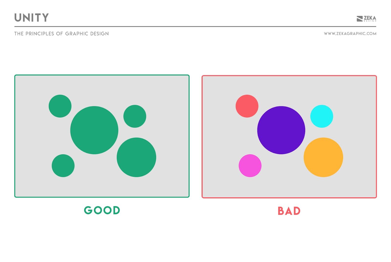 Nguyên tắc thống nhất trong thiết kế đồ họa