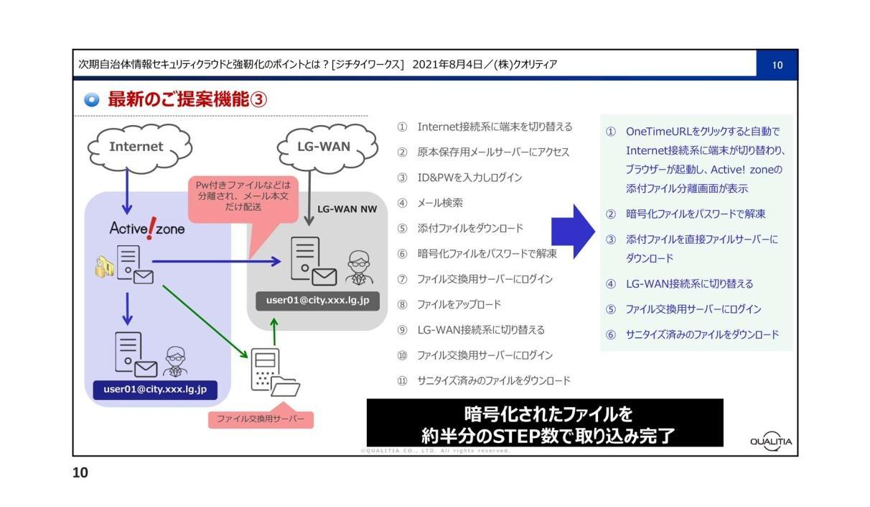C:\Users\lma-Five\Desktop\オーバル セミレポ\採用画像jpg\2-05.jpg