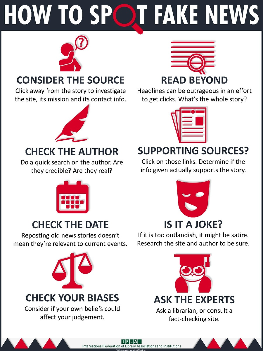 """IFLA infographic based on FactCheck.org's 2016 article """"How to Spot Fake News"""""""