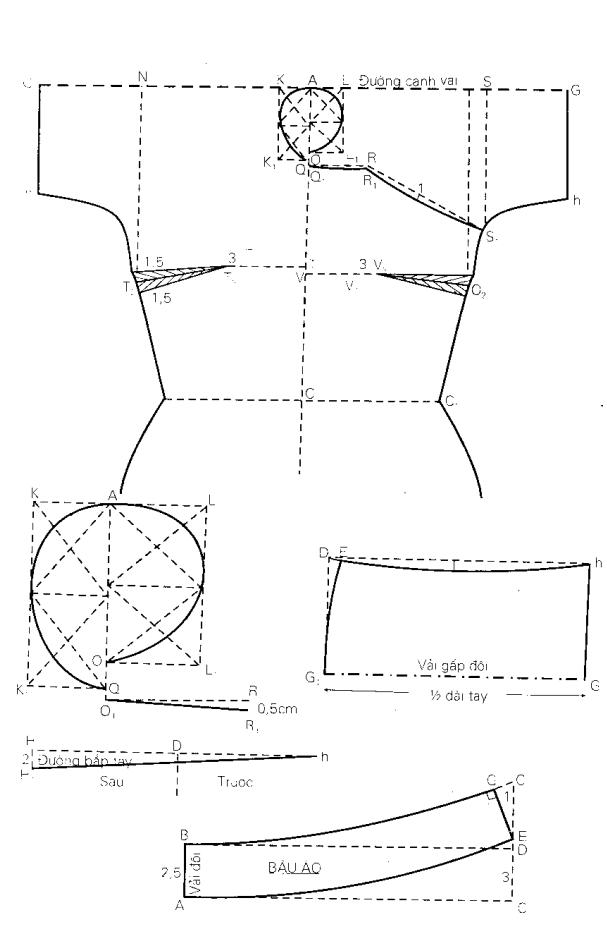 Hướng dẫn cách may áo dài tay liền chi tiết