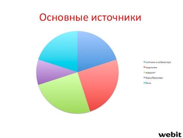 https://img-fotki.yandex.ru/get/3309/127573056.a5/0_15e7df_5c067ddf_XL.jpg