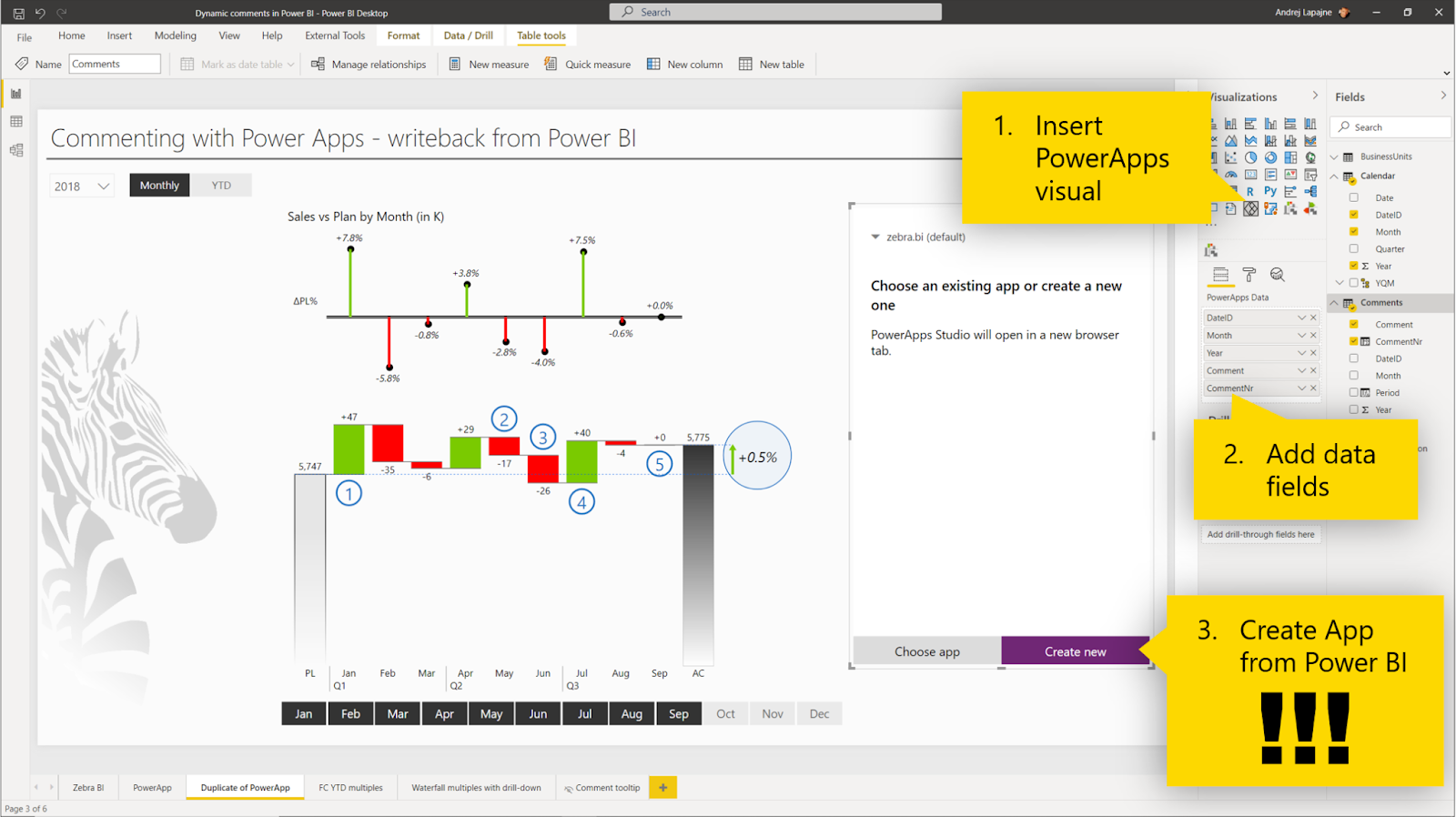The process for creating Power apps from Power BI
