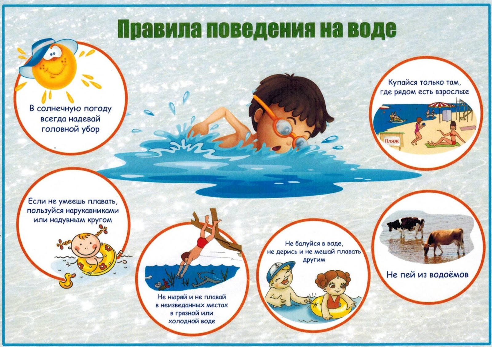 C:\Users\User\Desktop\Барышникова Е.В\Безопасность на воде\p5.jpg