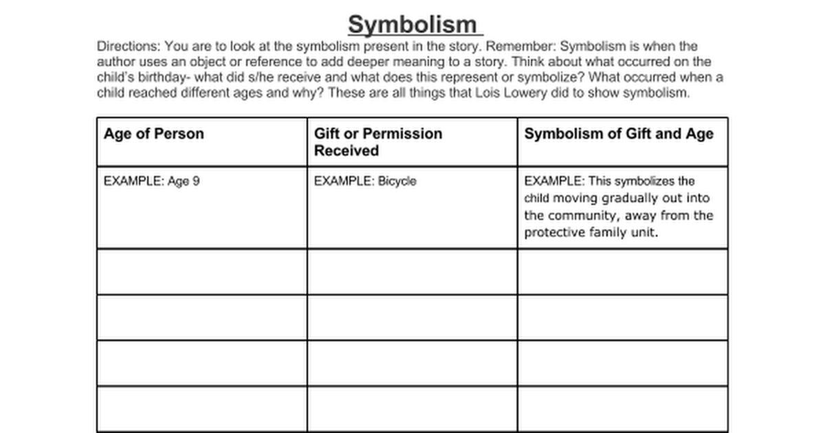 Symbolism The Giver Google Docs