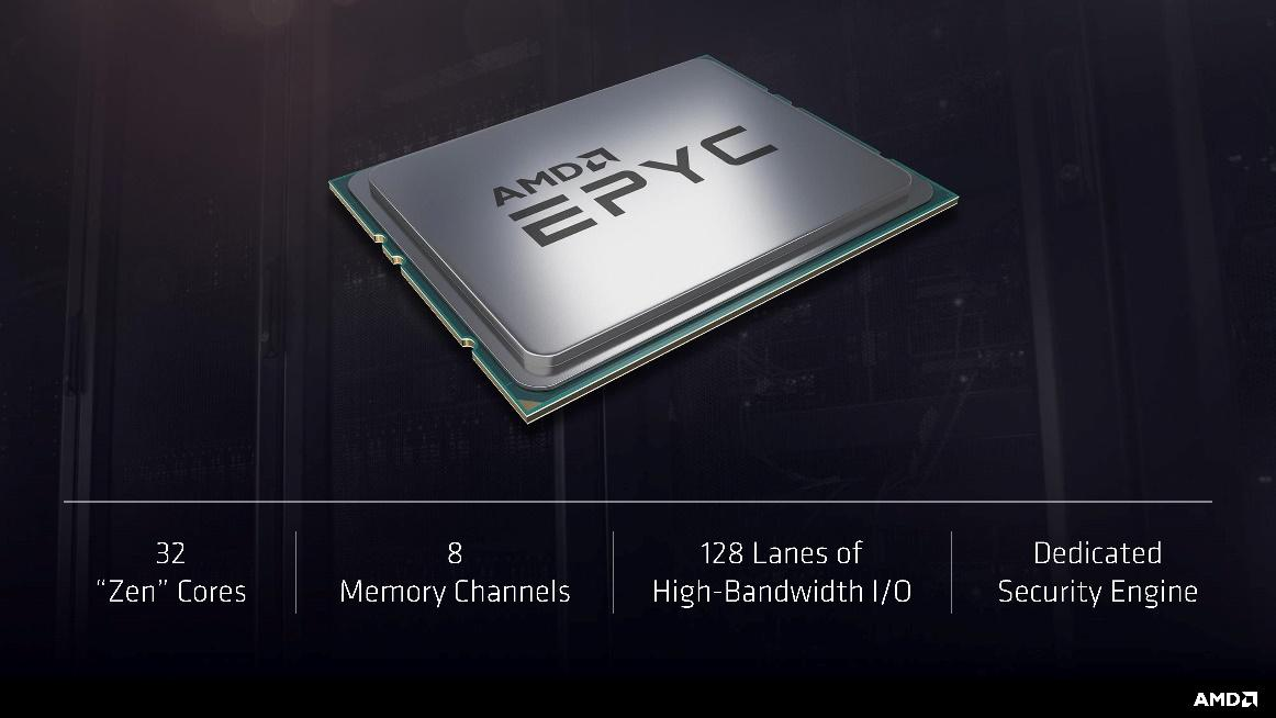 Image result for AMD Epyc CPU family