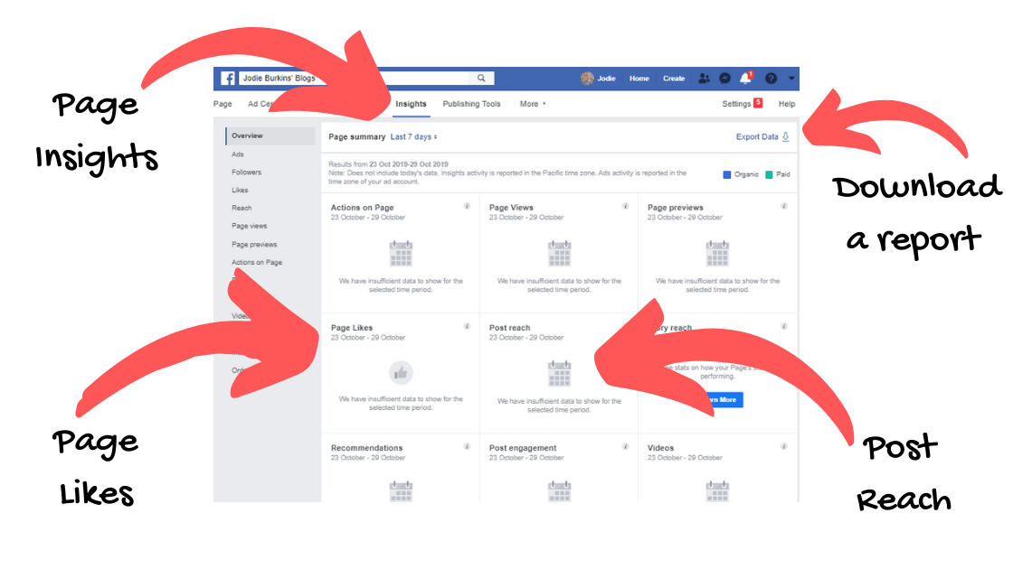 facebook business page - analytics