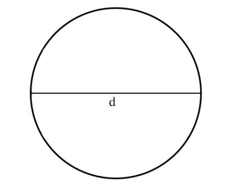 диаметр окружности