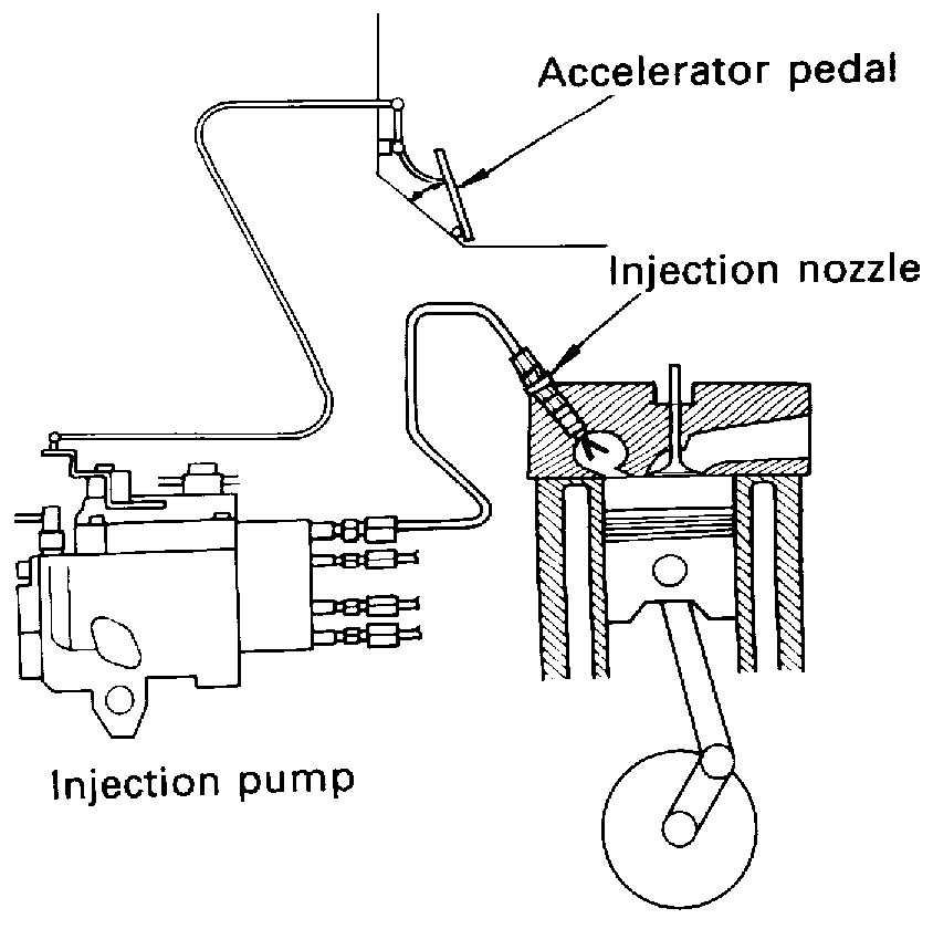 karakteristik mesin diesel