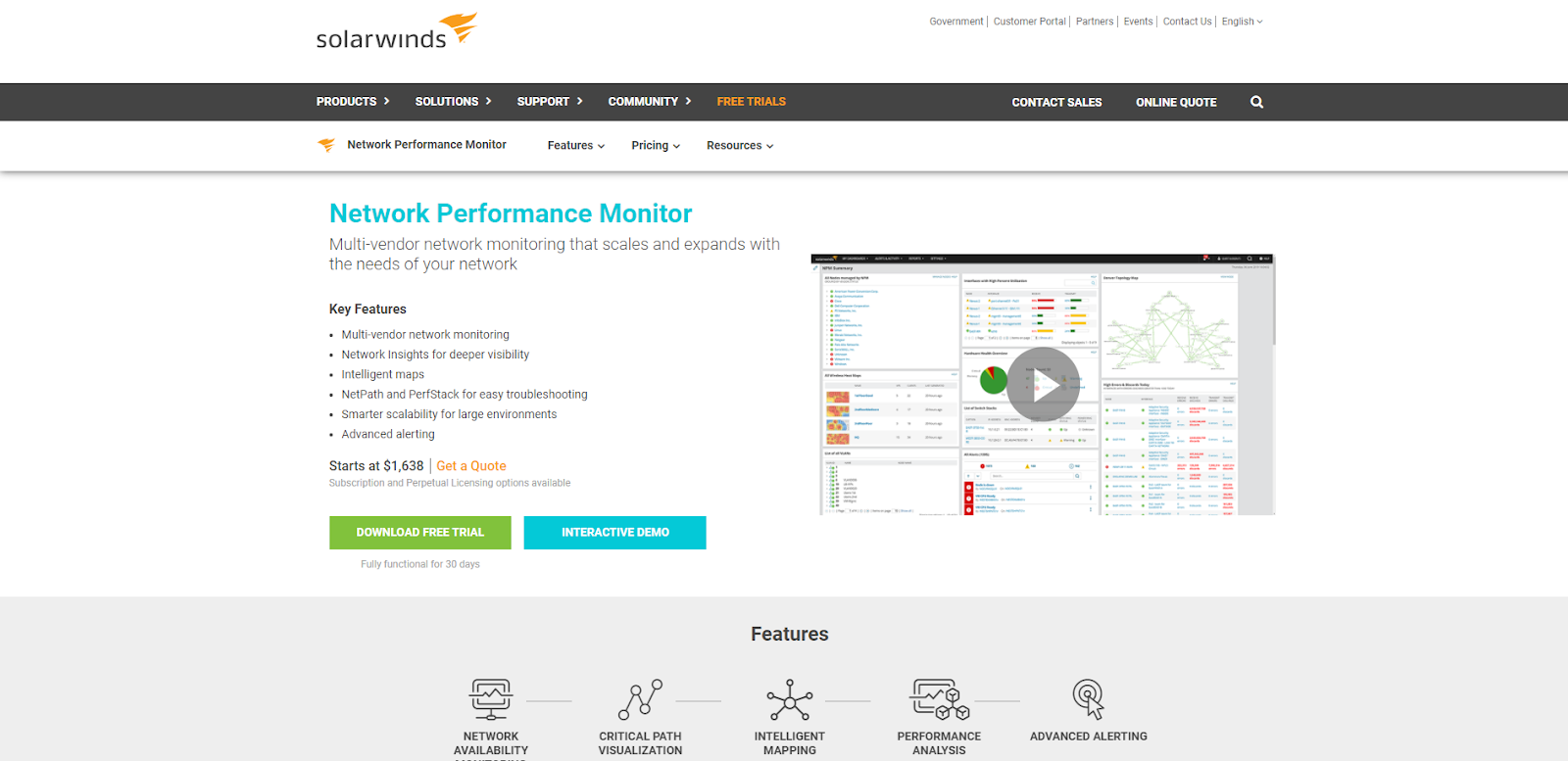 SolarWinds Network Monitoring Tool