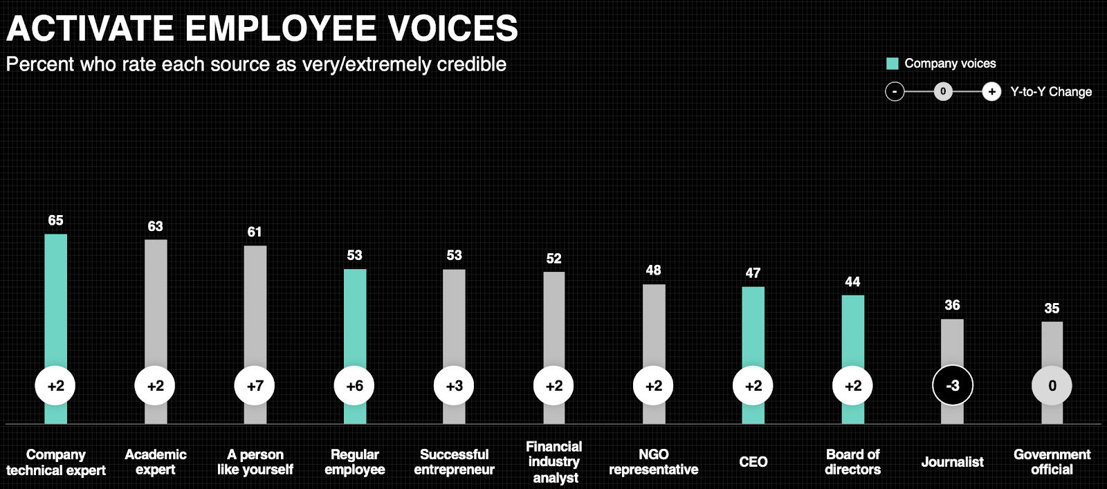 How Employees Testimonials Attract Top Talent