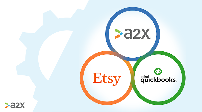 A2X Etsy and Quickbooks