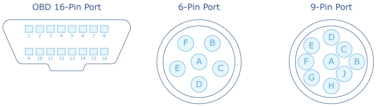guide-to-geotab-harnesses-obd-diagram.png