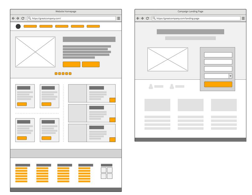 différence entre une homepage et une landing page