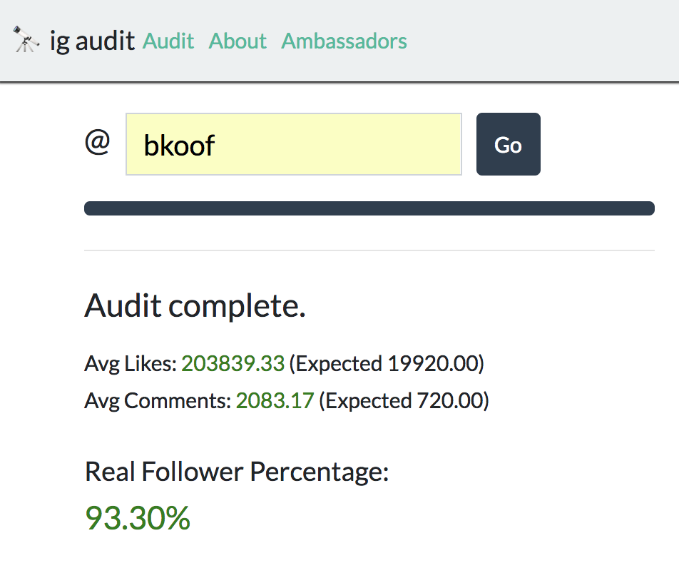 Tips & Tools for Detecting Fake Followers on Instagram