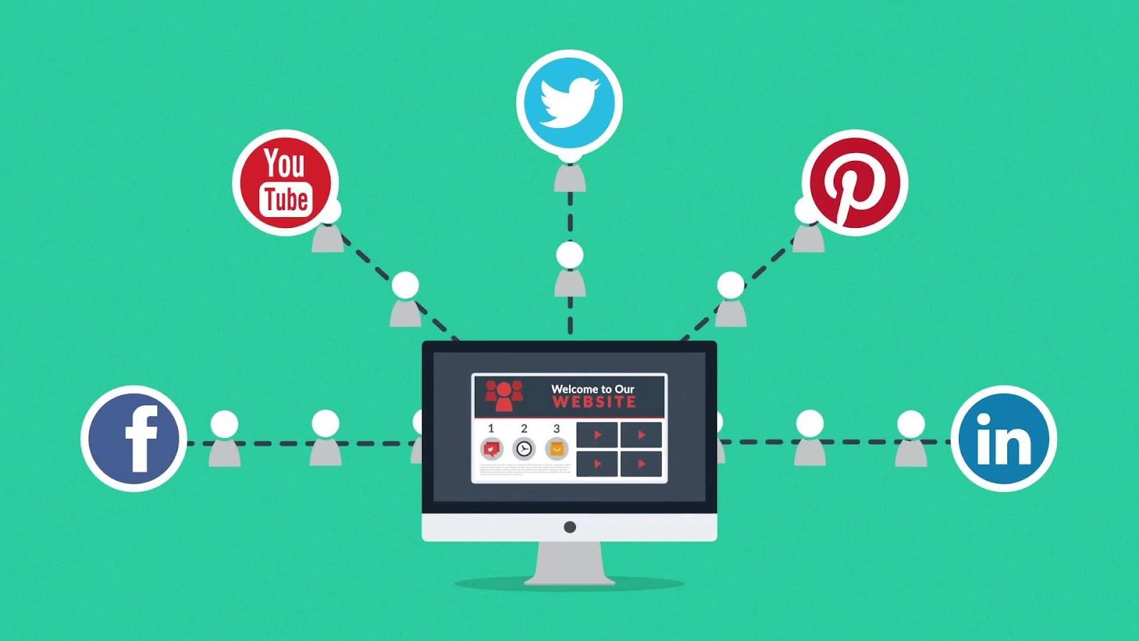 Cara Meningkatkan Website Traffic